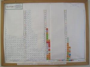bulletin board 8-11-14